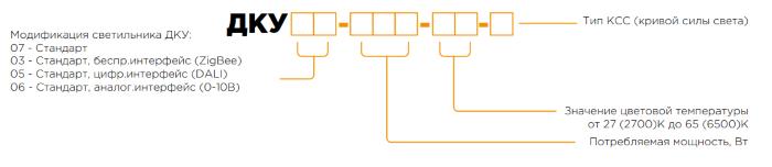 Характеристики модификаций ДКУ