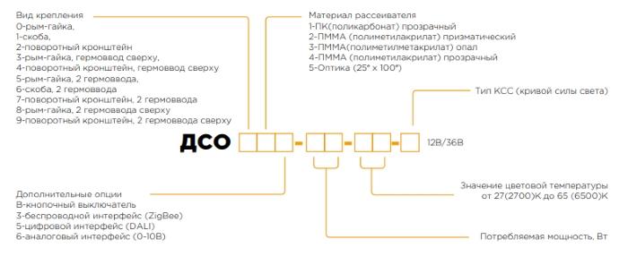 Характеристики модификаций ДСО