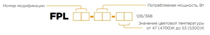 Характеристики модификаций FPL
